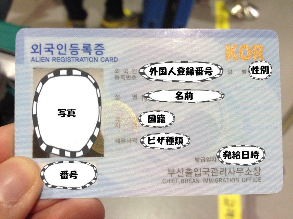 ▲韓国外国人登録カード